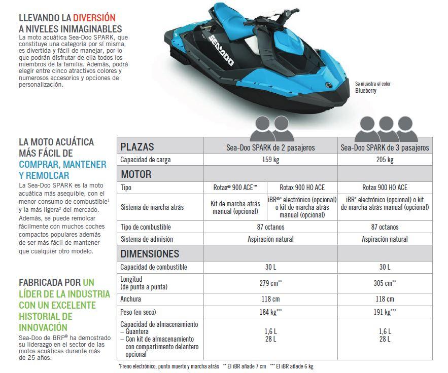 Moto de Agua SEA-DOO® SPARK™ 90HP 5