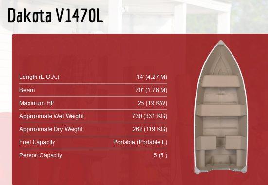 Bote De Aluminio Americanos Polar Kraft Dakota 5 personas 3