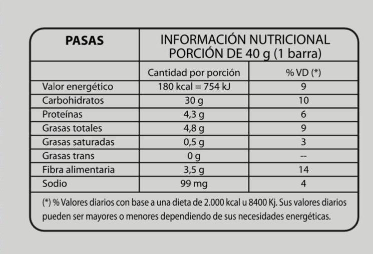 Caja 18 Unidades de Barras de Cereales FIT sin Azucar ni conservantes 11