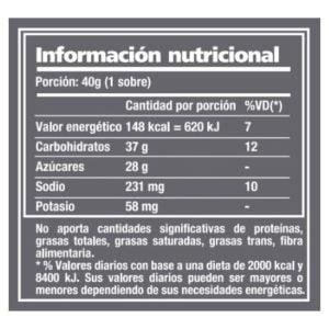 Set de 2 Cajas Hydration Mix® el Suplemento Hidroelectrolítico para deportistas 3